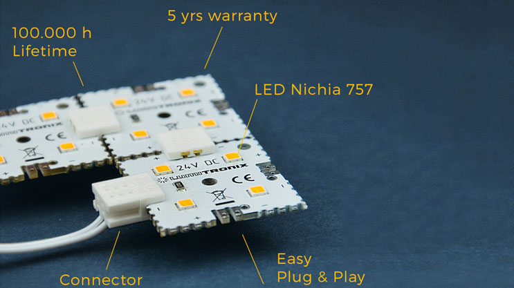 Matrix MiniMatrix is a modular system